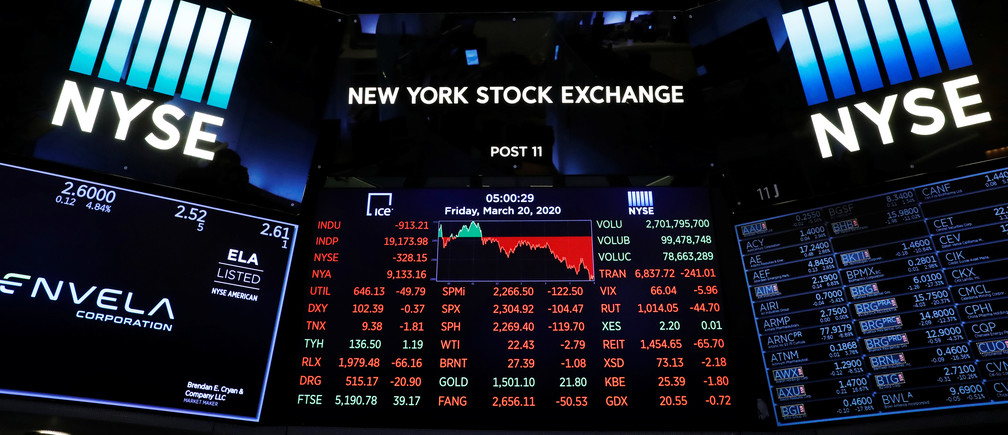 The Do's And Also Do N'ts Of Securities Market